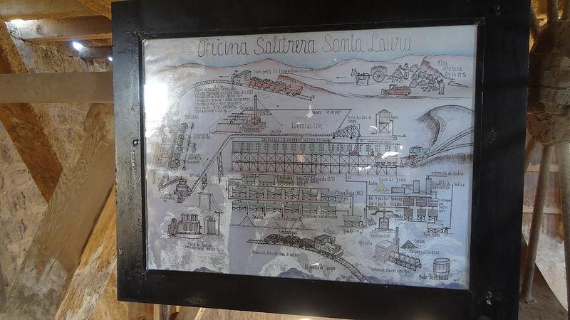 ハンバーストーンとサンタ・ラウラ硝石工場群の画像17